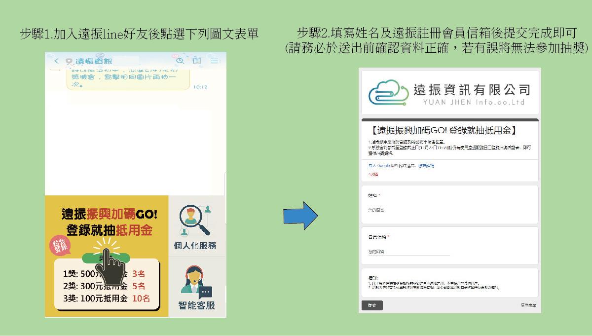 遠振LINE@服務上線囉,提供產品資訊、帳務查詢等個人化服務